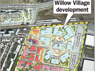 Facebook Village site plan