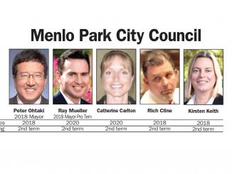 menlo park city council