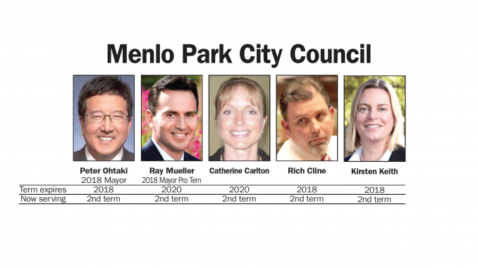 menlo park city council