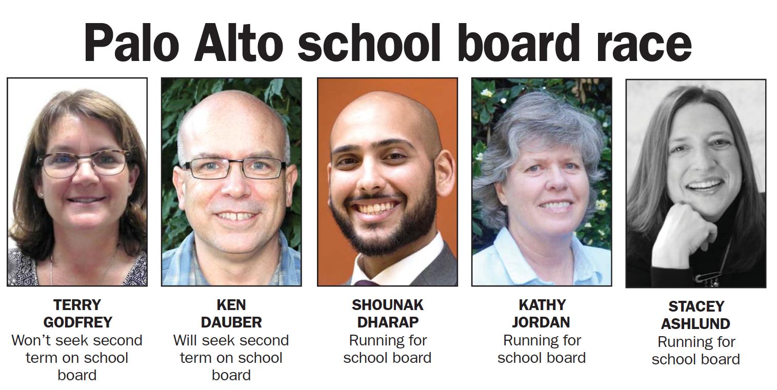 Palo Alto school board race inset