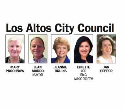 los altos city council 2018