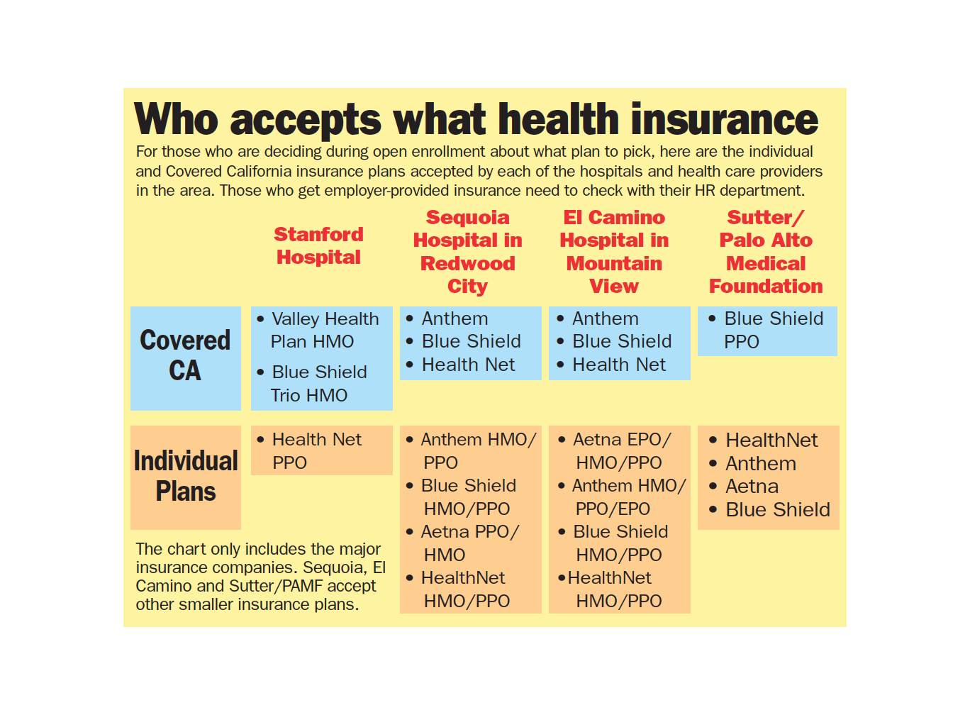 Tips for navigating open enrollment for buyers of Covered