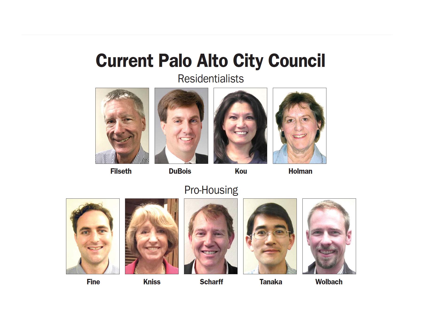 2018 palo alto council 2