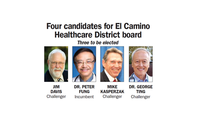 el camino board corrected