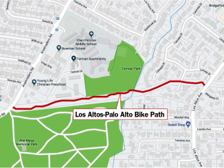 los altos palo alto bike path map